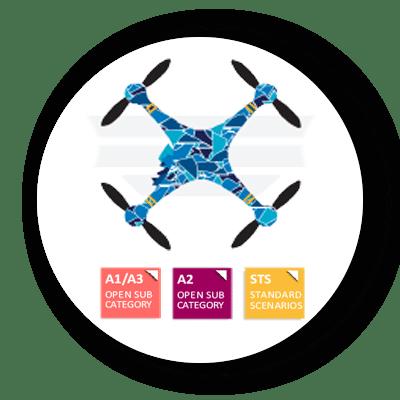 Licencias drone